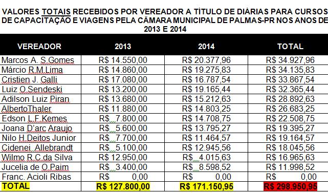 gastos_1314