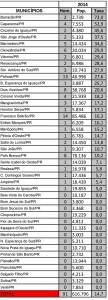 taxadehomicidios20132015-page-001