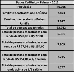 PalmasCadunico-page-001
