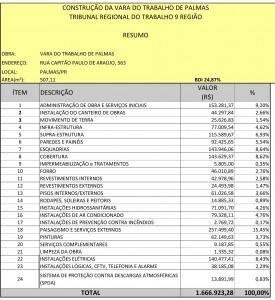 Planilha de custos do TRT