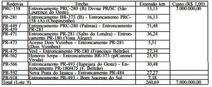 Fonte:Diário Oficial da União