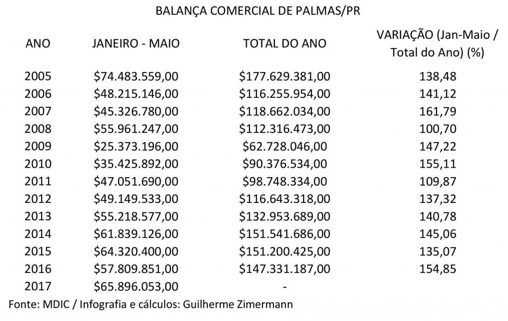 ExportaçãoPalmas-page-001