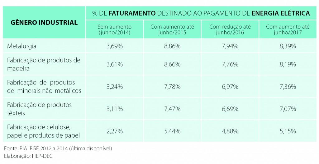 Tabela_luz_jornais
