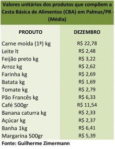 Pesquisa - Cesta Básica-page-002
