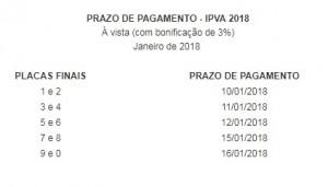 IPVA2018