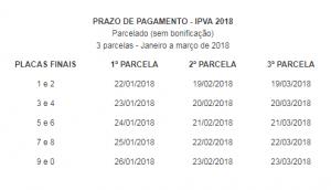 IPVA20182
